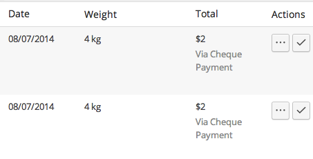 WooCommerce Order Total Weight